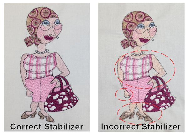 http://www.craftsy.com/blog/2013/12/stabilizers-for-machine-embroidery/